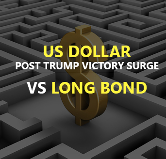 US Dollar & Long Bond Update