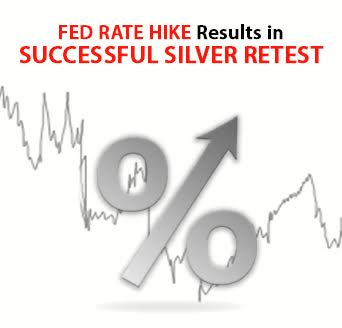 Fed Rate Hike Results in Successful Silver Retest