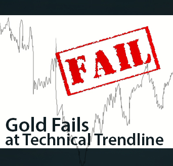 Gold Fails at Technical Trendline