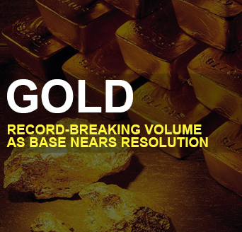 Gold: Record-Breaking Volume as Base Nears Resolution