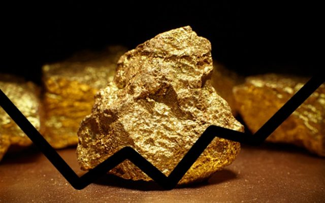 COVID Gold Market Impact from Strained Economy