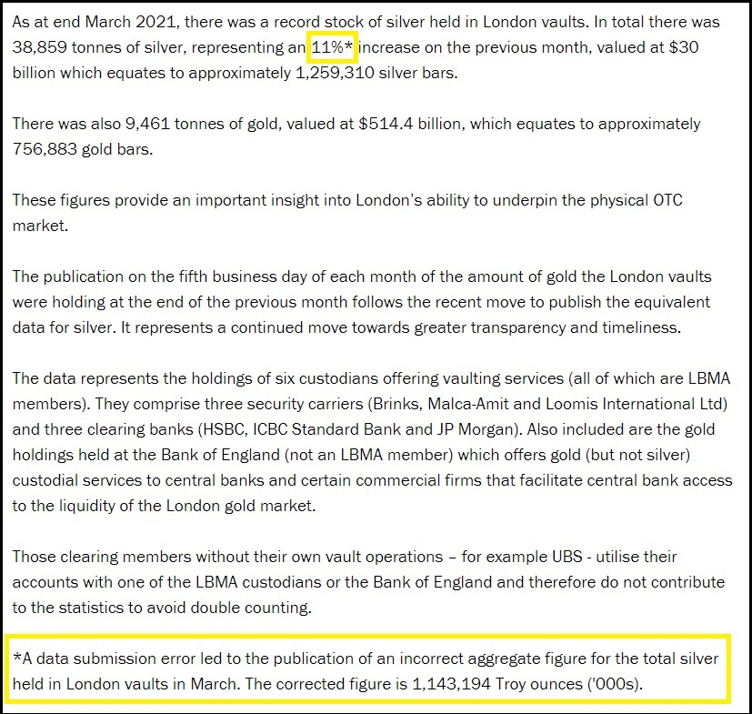 LBMA March silver supply official statement